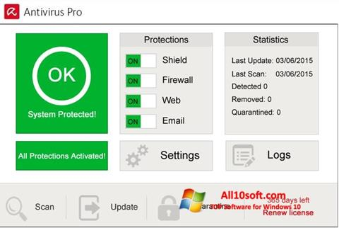 Ekraanipilt Avira Antivirus Pro Windows 10