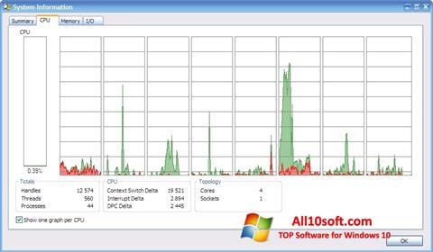 Ekraanipilt AMD Dual Core Optimizer Windows 10
